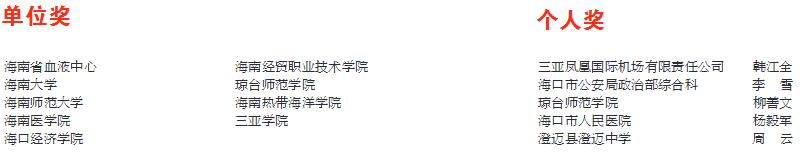 海南省荣获2019—2019年度国家无偿献血名单在这快来认识!