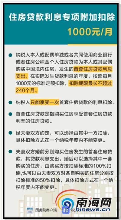 国家税务总局APP上线 海口纳税人可下载申报专项附加扣除了