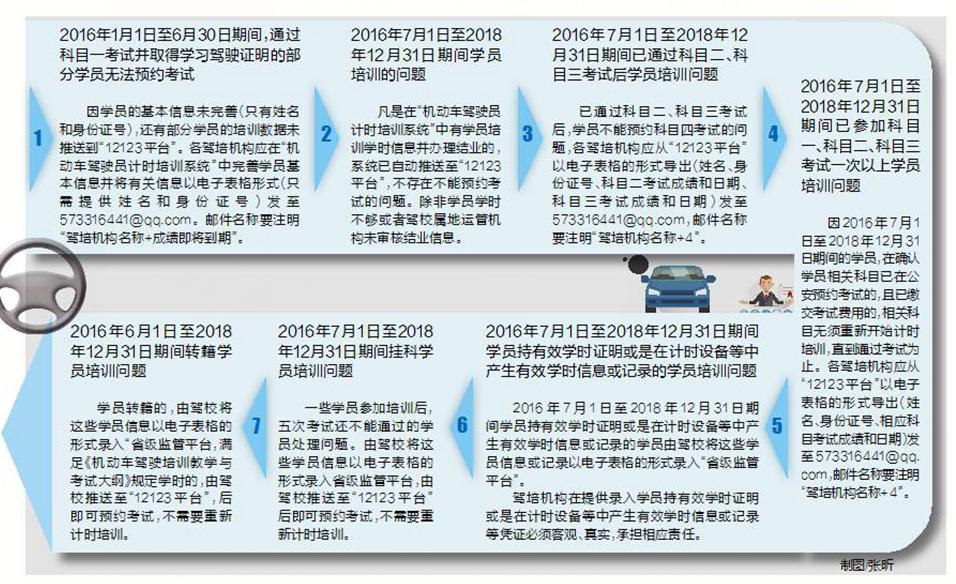 <b>海南省道路运输局回应为何驾考约考难:应先完善学员驾培信息</b>