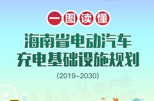 一图读懂海南省电动汽车充电基础设施规划