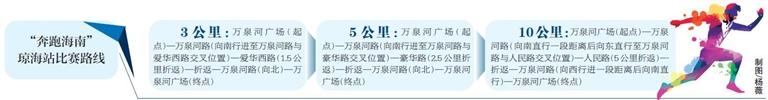 """知名跑团亮相、刻字奖牌留念……""""奔跑海南""""琼海站活动即将靓丽开跑"""