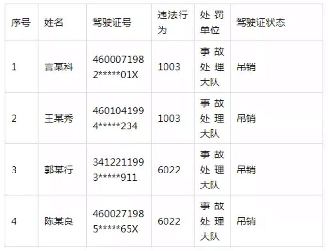 http://www.yhkjzs.com/haikouxinwen/16907.html