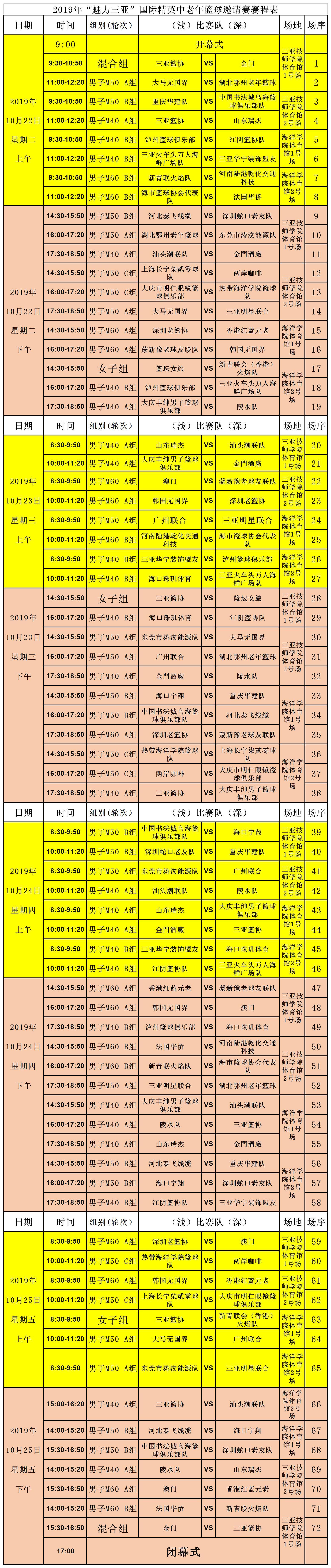 2019年魅力三亚国际精英中老年篮球邀请赛赛程表