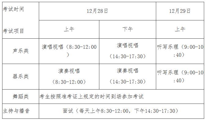 2020年海南艺考省级统考时间定了 各类别考试安排在这里