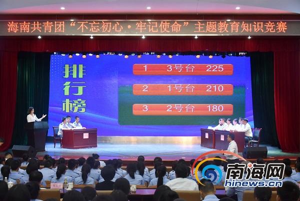 团省委举办主题教育知识竞赛 全省6支队伍进入决赛