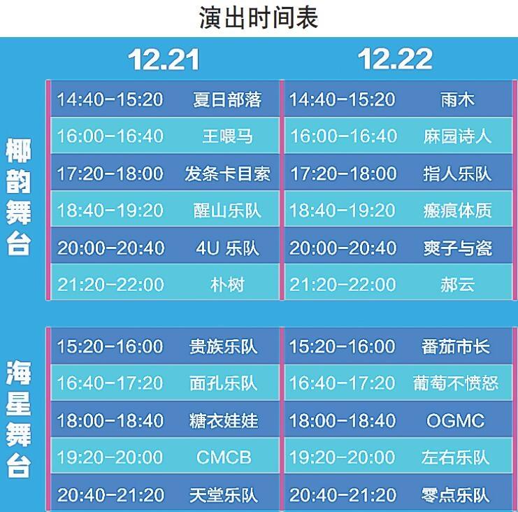 """玩转""""摇滚夜""""!海南红珊瑚国际音乐节将于12月21日开幕"""