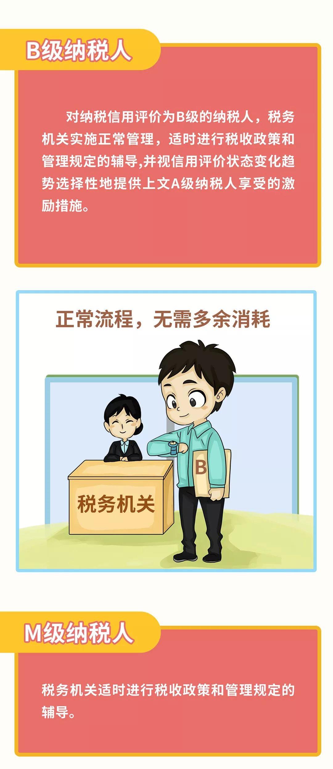 """【漫说信用】第三期:漫说""""纳税信用等级"""""""