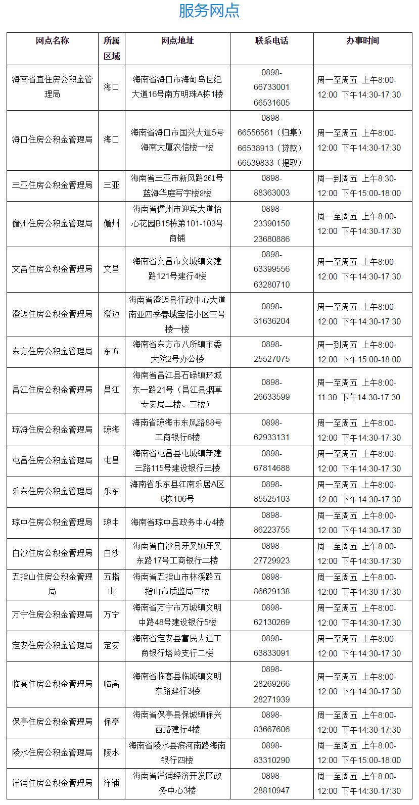 抗击疫情·防控 | 海南省住房公积金服务大厅继续暂停现场业务办理