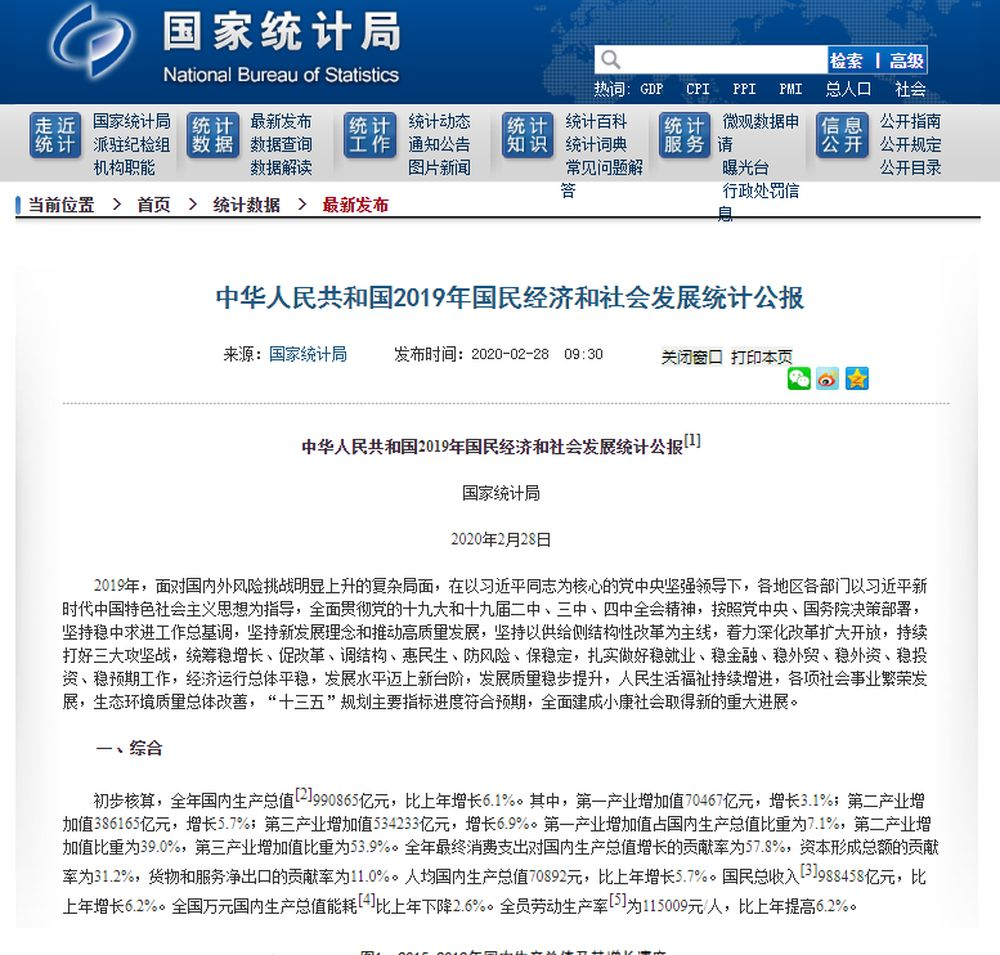 资本形成总额晏瞿网的贡献率为31.2%