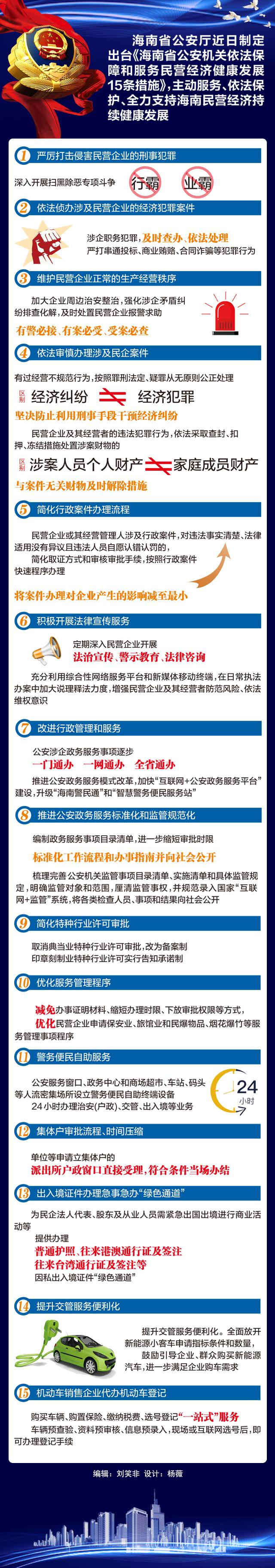 """一图读懂丨海南警方:15条措施严打""""行霸""""""""业霸"""""""