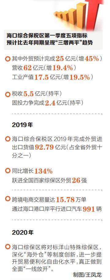 http://www.gyw007.com/nanhaifangchan/471813.html