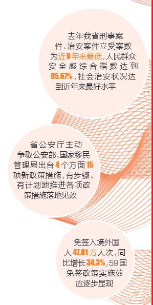 海南省公安厅党委书记、厅长闫希军:全力开拓新时代公安工作新局面