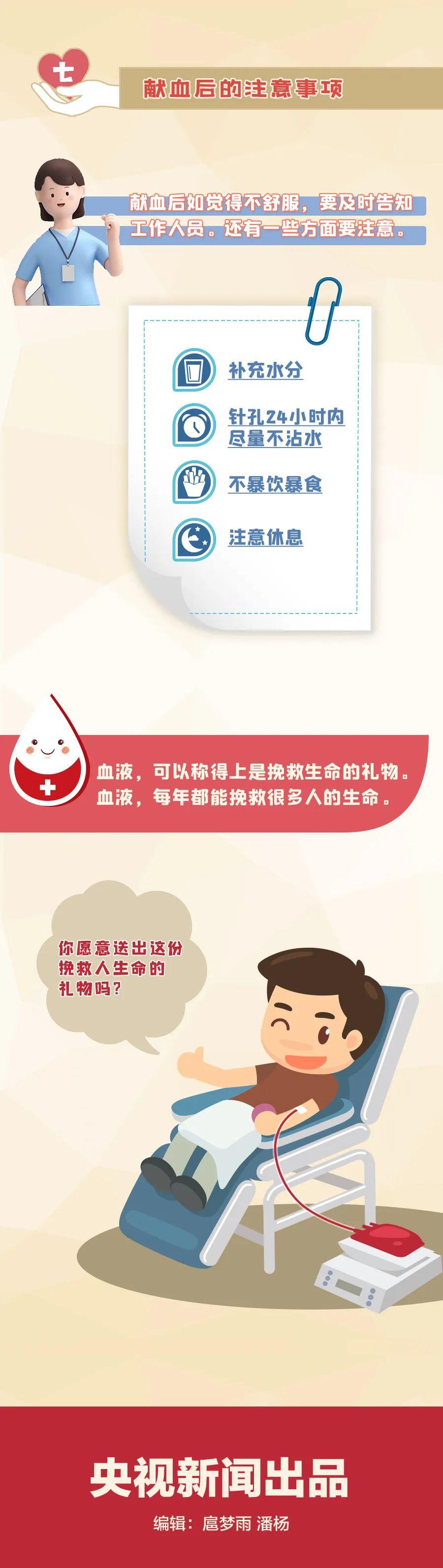 关于献血的N个小知识,第一个就让很多人想不到!