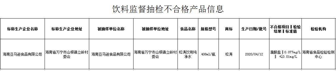 http://www.feizekeji.com/chanjing/427493.html
