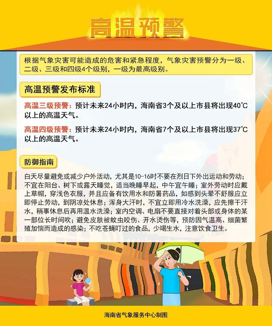 明天海口、临高等9市县气温将超37℃,气象专家解释为啥这么热
