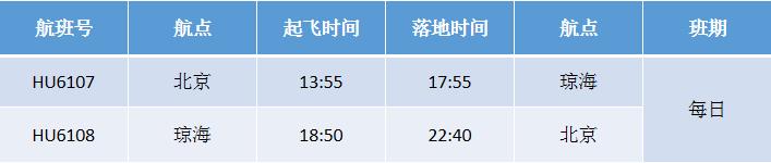 单程票价最低100元!28日起博鳌机场将开通琼海至北京直飞定期航线