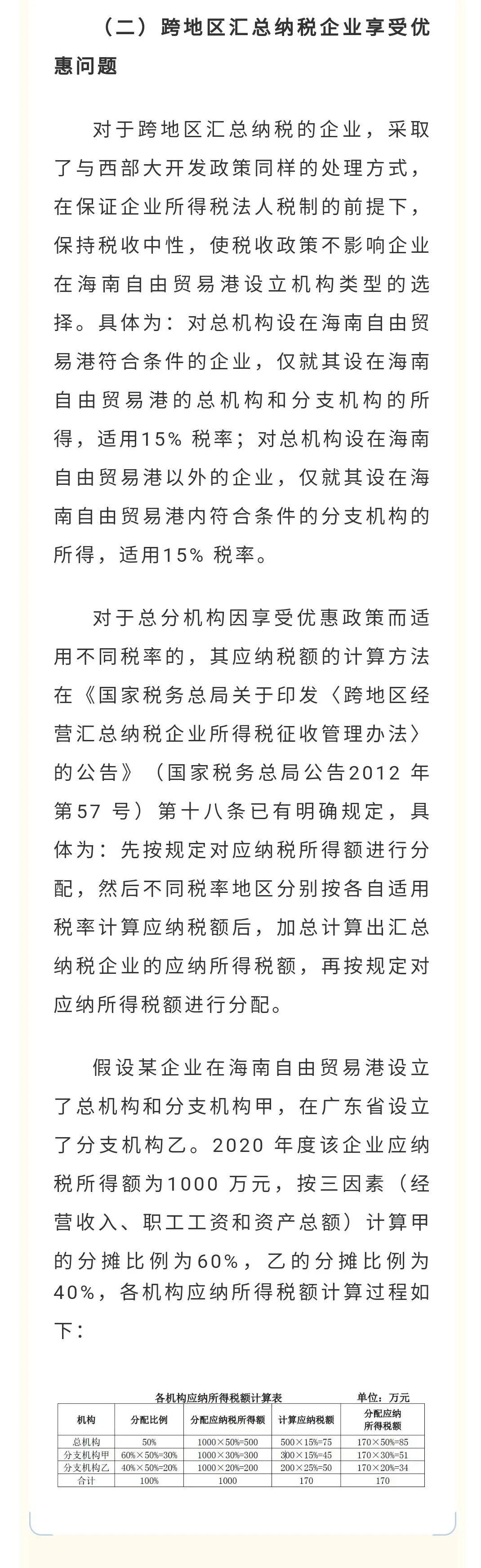 一文读懂海南自贸港企业所得税政策