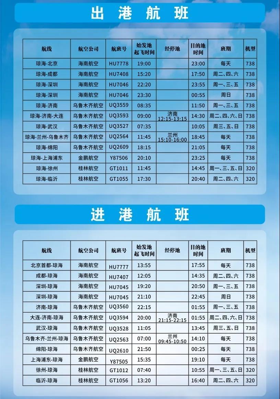 海航集团|又添新航线!冬春航季海航将在博鳌运营11条航线,每周执行航班逾100架次