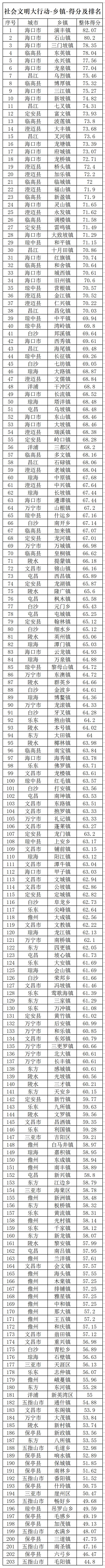 新建 XLS 工作表11_副本..png