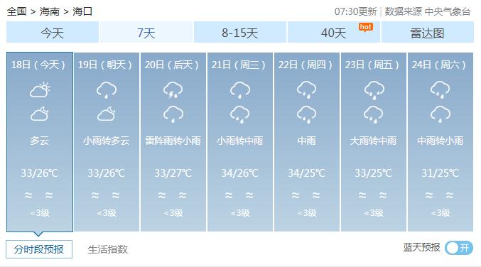 最新!热带低压生成,或发展成今年第7号台风 具体天气预报→
