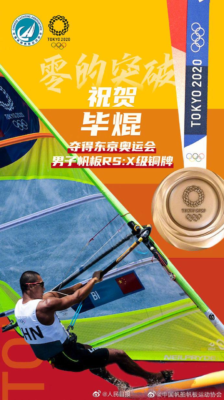 海南选手毕焜夺得帆船男子帆板RS:X级铜牌
