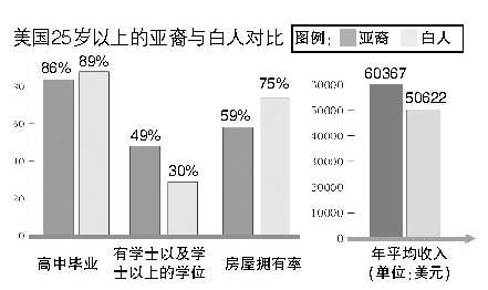 人口数据表_元初中国人口比金宋时减少6000万的历史真相