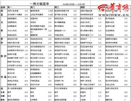 网曝南京市级食堂机关l菜谱一周120个菜不重煮高粱米用多少水图片