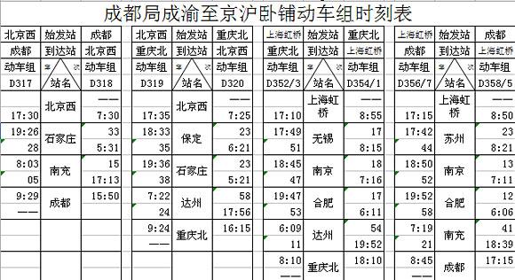 上海到成都的火车时刻表_动车时刻表; 1月1号起就开通从上海到成都的动车了