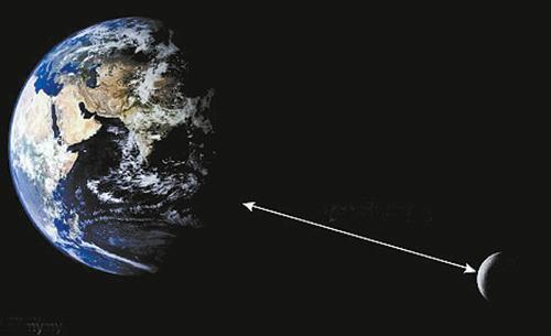 月球和地球之间的距离并不恒定