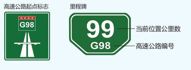 """""""g98环岛高速""""标牌标志更新工作或3月底完成"""
