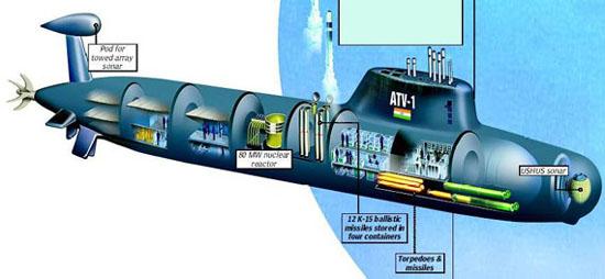 印度国产核潜艇结构图