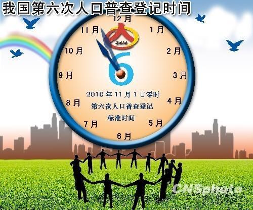 中国第六次人口普查登记时间:2010年11月1日零时. 中新社发 罗京