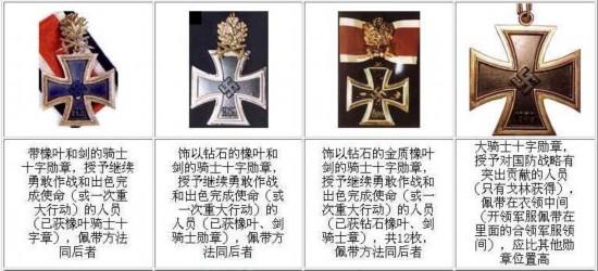 全!值得一看的二战德军勋章