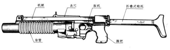产品名称:中国91式35mm榴弹发射器【资料图】 据俄罗斯军事工业综合体网站7月15日报道,中国于上世纪八十年代末开始着手研制新型自动榴弹发射器,也就是中国军方现在大量装备的QLZ-87或是用于出口的W87。而在研制工作启动之初,决策者们便已明确了对这种武器的具体要求:轻便,机动性好,同时具有较高的杀伤力。