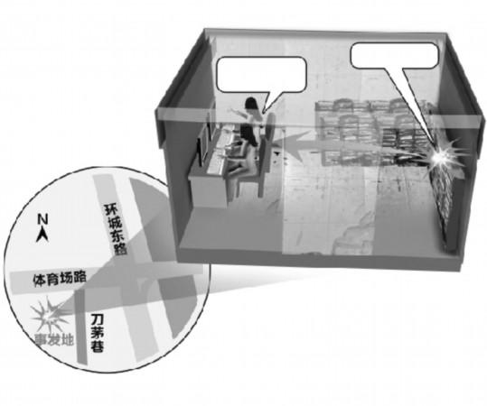 diy爆炸盒子文字素材