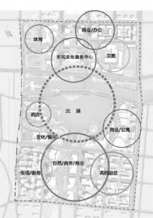 济南市滨河新区核心区功能分区图.