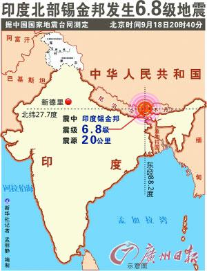 尼泊尔 印度地图