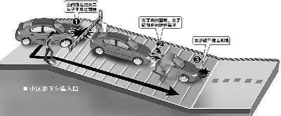 道闸机内部结构装配图