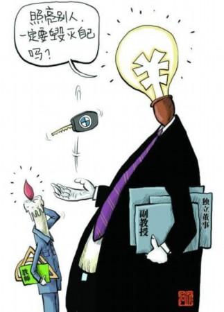 中国工资金字塔