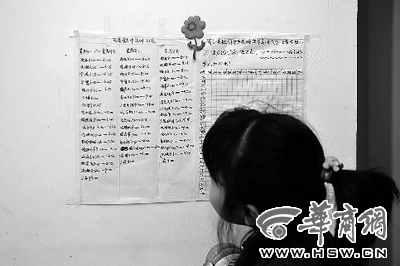 家庭作息时间表模板