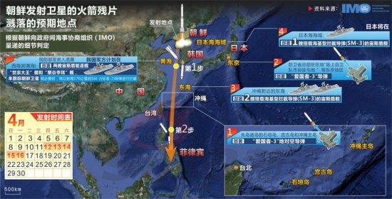 借由这次震动东北亚局势的卫星发射, 朝鲜可能会在短期内,发生很多不