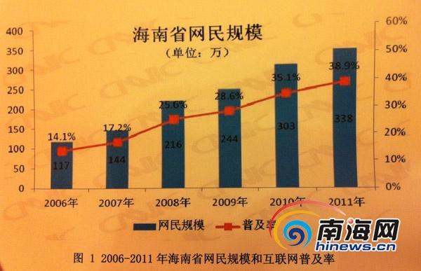 欧美女人下体人体艺术_网购,微博使用率高于全国水平-fuzhou ditu,东航空姐歌,人体艺术q8354