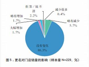 王老吉和加多宝销量_消费者体验表明加多宝王老吉口味差别不大