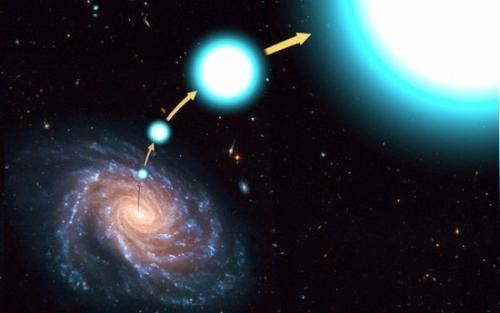 """黑洞弹球效应酷似击打棒球 将恒星""""踢""""出 (图)"""