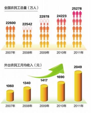 四川人口有多少_我国人口约有多少