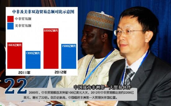 的战略和经济利益目前,中国在海外投资多集中于能源和资源矿