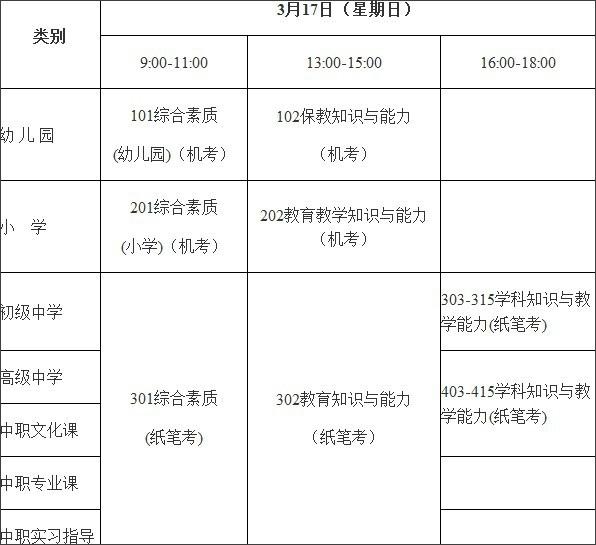 海南:上半年教师资格证3月17日开考 考试安排