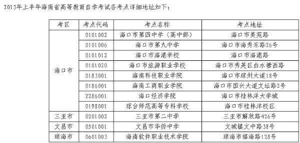 海南省考试局提醒,考生应根据自己准考证和考试通知单上的安排进图片