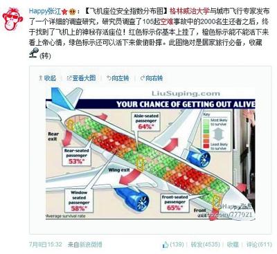 飞机座位安全度示意图走红 最初含义被曲解/图