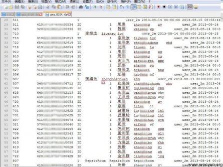 如家汉庭等大批酒店开房记录被泄露下载开房偷情瞬间(高清组图)